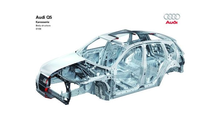 Audi Q5 gewinnt Euro Car Body Award